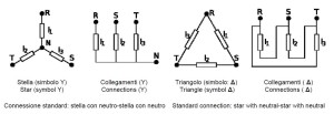Trasformatori Trifase Collegamenti Three-phase transformers schematic